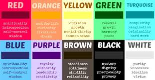 what does your favorite color say about you does your favorite color reveal about you