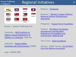 Human Trafficking Estimates by Human Trafficking In Singapore