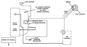1994 jeep wrangler 2 5 wiring diagram wiring diagram simonand