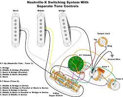 wiring diagram fender stratocaster wiring diagram strat wiring