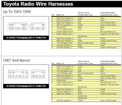 85 toyota radio wiring diagram wiring diagrams