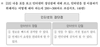 new topik ii writing 중 고급 expert feedback topik guide