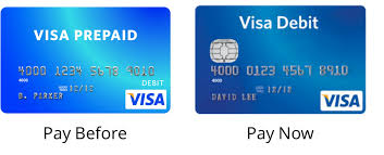 what is a prepaid credit card debit card definitions and overview heropay