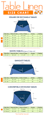 Banquet Table Linen - table linen size chart square rectangle circle and banquet