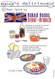 commis de cuisine en anglais vocabulaire de cuisine en anglais top vocabulaire franais anglais