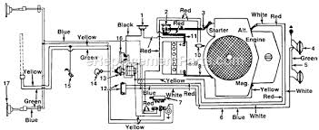 mtd wiring diagram briggs and stratton wiring u2022 wiring diagrams