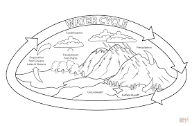 water cycle coloring page eson me