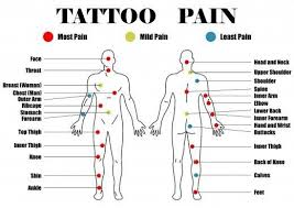 9 best tattoo pain placement for women images on pinterest