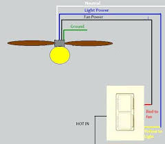 fan and light dimmer switch lovely 3 way fan light switch wiring for ceiling dimmer switch
