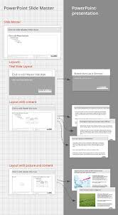masters layouts slides etc u2013 getting it right in powerpoint