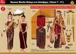 baju kurung moden zaman sekarang malay costume evolution