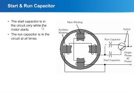 hvac u2013 how to replace the run capacitor in the compressor unit