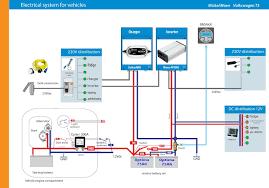 diagram electrical installation mickel moen volkswagen t5