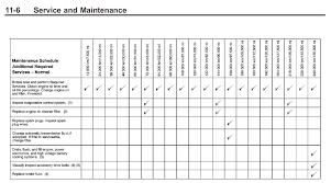 lexus dealer maintenance cost cost of 30 000 mile service 700 archive gm volt chevy