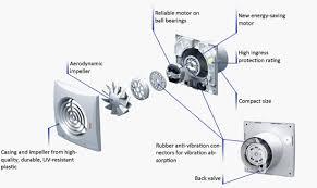 xpelair extractor fan wiring diagram best wiring diagram 2017
