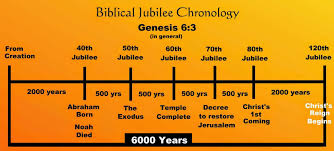 biblical calendar will messiah come this next jubilee year heaven awaits