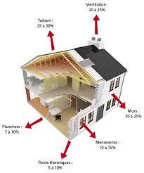 bureau d ude thermique isolation et déperdition d une maison bureau d étude thermique bet