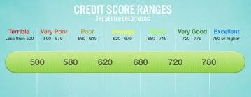 3 bureau report 15 awesome equifax 3 bureau credit report and scores promo code