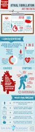 10 best cardiology the heart images on pinterest cardiology
