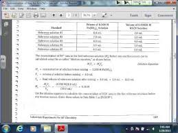 Ap Chem Reference Table Determination Of Keq For Fescn2 Lab Explanation Youtube