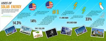 use solar use of solar energy tech infographics