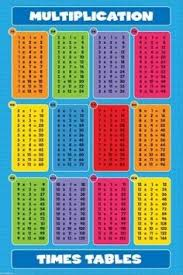 Times Tables 1 12 Buy Times Tables 1 12 Educational Children U0026 39 S Maths Chart