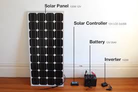 200 solar self sufficiency u2014 without your landlord noticing