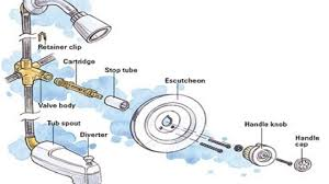 Bathtub Spout Diverter Parts Shower Pleasant Moen Shower Faucet Diverter Repair Favored
