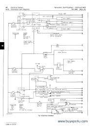 diagrams 485466 john deere wiring schematics u2013 john deere wiring