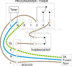 central heating wiring diagrams inside combi boiler diagram