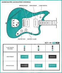 jazzmaster controls explained fender jazzmaster