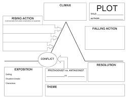 best 25 plot diagram ideas on pinterest plot anchor chart plot