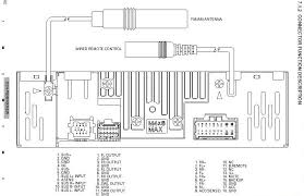 pioneer dvd stereo wiring diagram wiring diagram and schematic