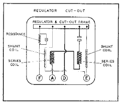 how the lucas voltage regulator works u2022 matchless clueless