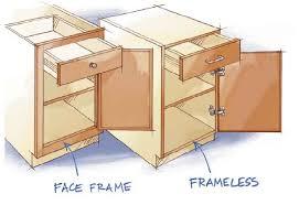 Overlay Cabinet Doors Anatomy Of A Cabinet Kitchen U0026 Bath Design Studio The