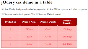 Html Table Font Color 5 Demos Of Jquery To Add Change Remove Css For Div Menu Table