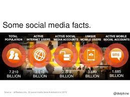 mondial assistance si e social energize your digital presence wf15