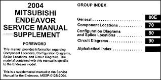 mitsubishi endeavor fuse diagram mitsubishi wiring diagram