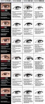 l shade shapes 18 conseils vraiment utiles si vous galérez avec l eye liner