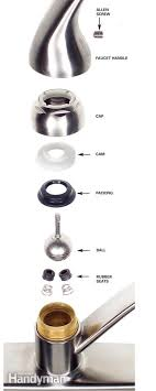 Popular Kitchen Faucets Popular Kitchen Theme For Delta Kitchen Faucet Parts Size Of