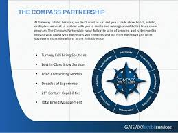 compass presentation template