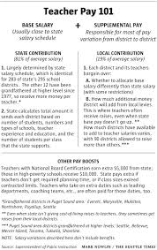 Wa State Vehicle Bill Of Sale by Wildly Varying Teacher Salaries Part Of State Budget Debate The