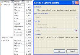 how to sort a pivot table excel pivot table report sort data in row column labels in