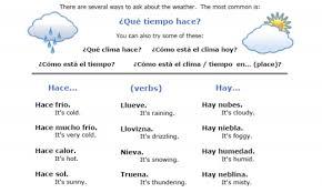 free worksheets telling time worksheets spanish free math