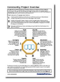 self assessment careersportal ie