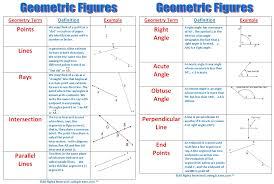 geometry lessons tes teach