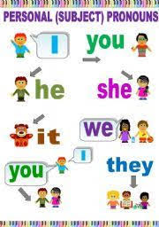 personal pronouns poster with the smurfs english pinterest