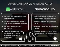 apple apps on android are apple carplay and android auto the next big thing in mobile