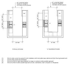 what is minimum base cabinet width walk in closet minimum dimensions 6179 1121 1073 gif 1121