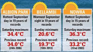 wollongong u0027s weekend breaks weather records illawarra mercury